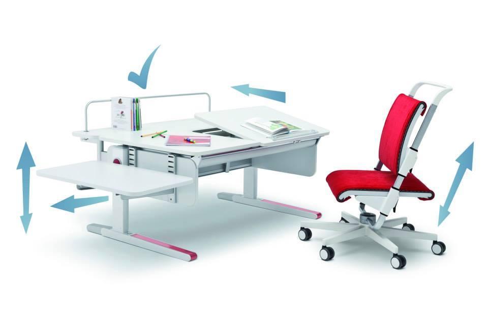 Mobilierul de birou pentru copii