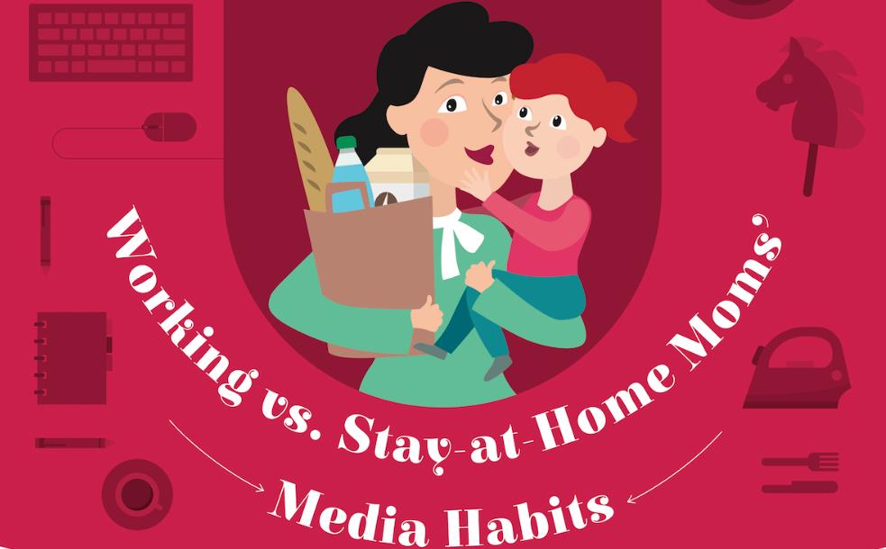 Consumul media in randul mamelor din Romania